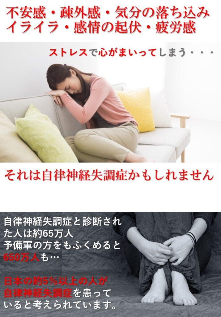 「不安感・疎外感・イライラ・感情の起伏・気分の落ち込み・疲労感」などの症状に悩まされている場合は「自律神経失調症」かもしれません。自律神経失調は日本の約5%以上の人が患うメジャーな疾患です。